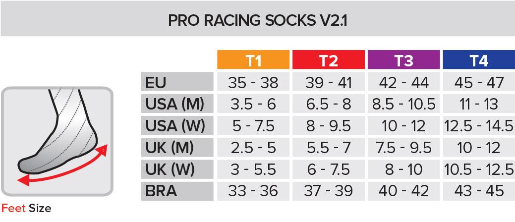 Kompletní specifikace. Běžecké ponožky V3.0 - nízké 2f53a5c0db